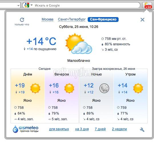 Программа для пк прогноз погоды