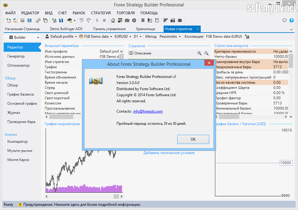 Forex strategy builder 4