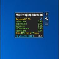 Top Process Monitor 6.9