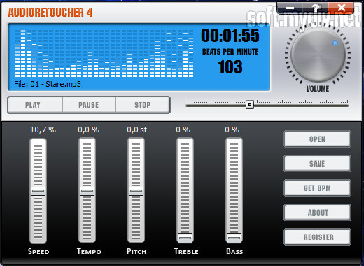 the effect of music tempo on
