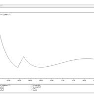 Программа динамической симуляции