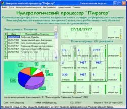 """Программа нумерологический анализатор  """"Пифагор """" состоит из двух основных частей.  О программе."""